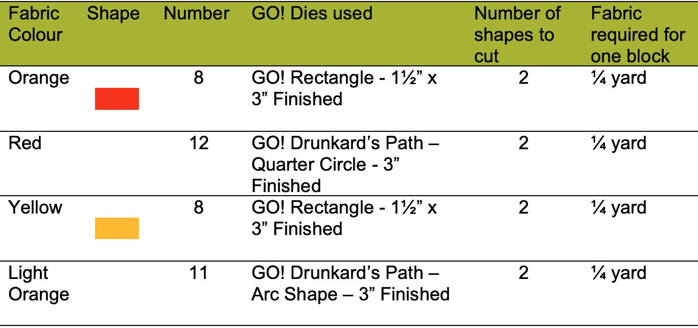 GO! Drunkard's Path Aisle Requirements