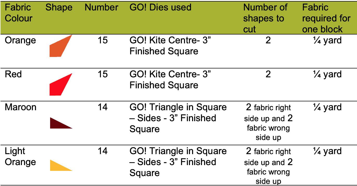 GO! Explorer fabric requirements